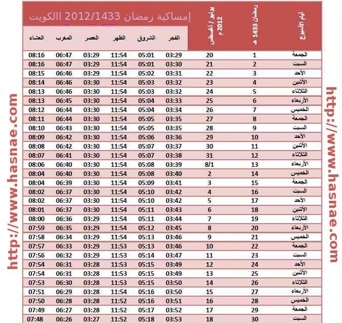 إمساكية رمضان 2012 الكويت