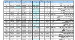 مباريات الباكالوريا 2016 بالمغرب