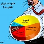 صور مضحكة و كاريكاتير عيد الفطر - 1