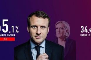 Les Derniers Résultats de l'élection présidentielle 2017 en France